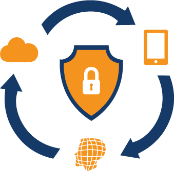Increased Security from ITAM Managed data Pushes