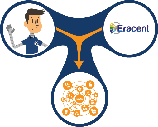 EI and Eracent helps tracks licenses and hardware across organizations