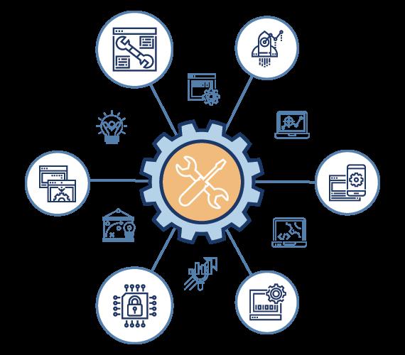 Hardware Maintenance Services Diagram
