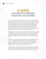White Paper: 5 Steps On How to Leverage Your Data as an Asset